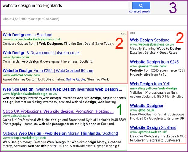 SERPS showing the ADWORDS